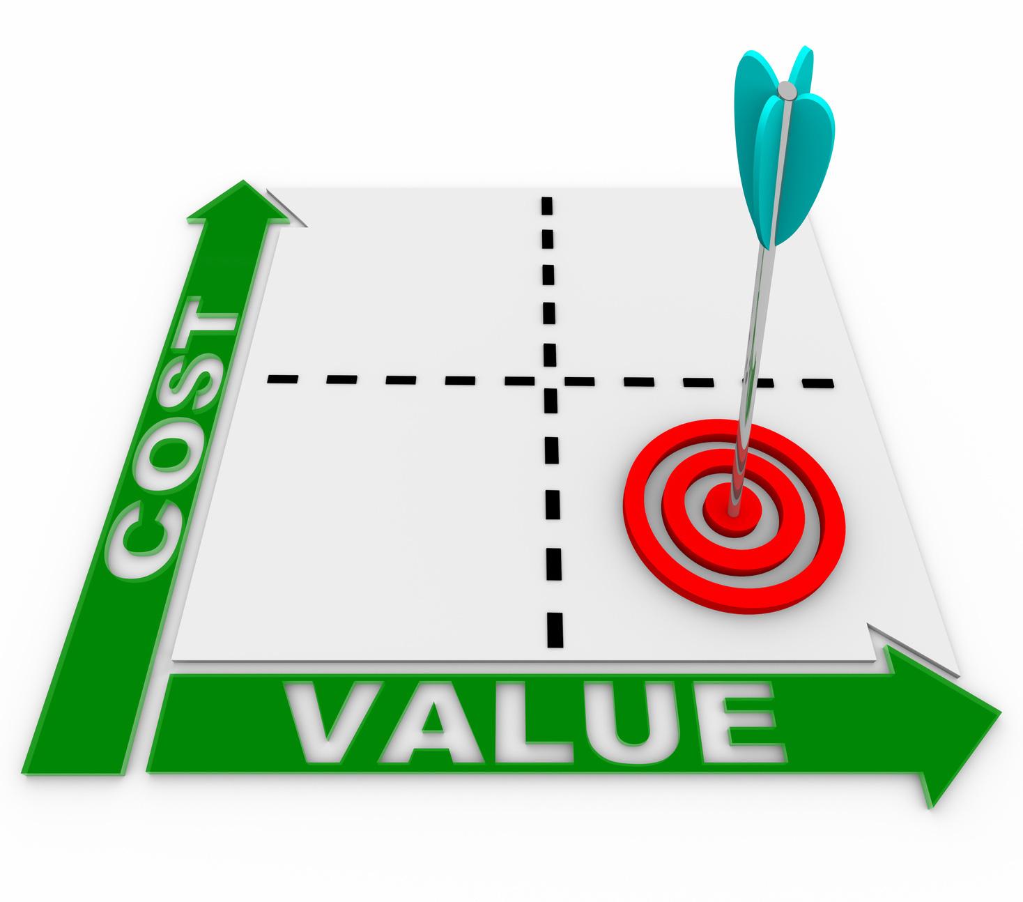 saving money  dental practice technology healthcare marketing technology solutions